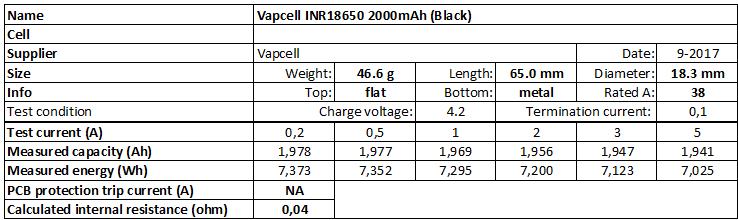 Vapcell%20INR18650%202000mAh%20(Black)-info