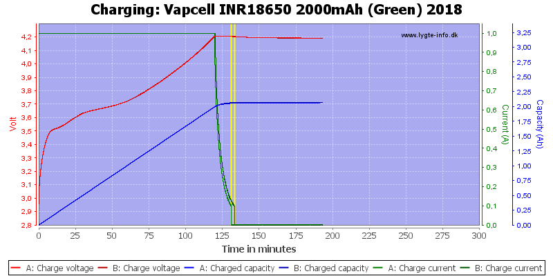 Vapcell%20INR18650%202000mAh%20(Green)%202018-Charge