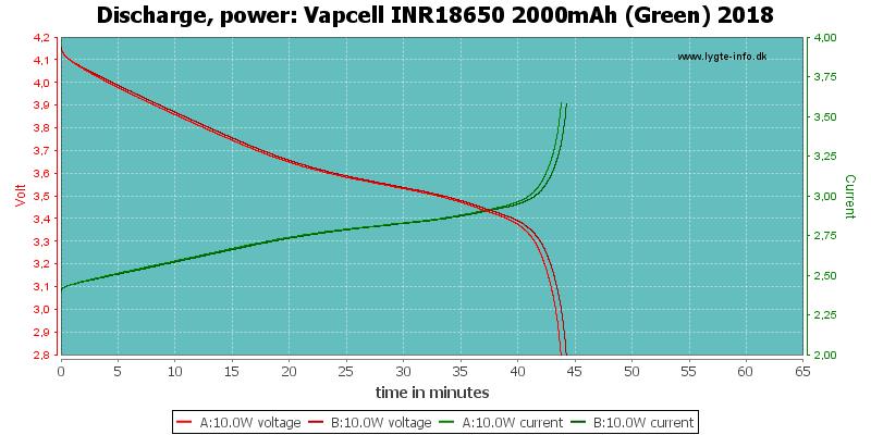 Vapcell%20INR18650%202000mAh%20(Green)%202018-PowerLoadTime