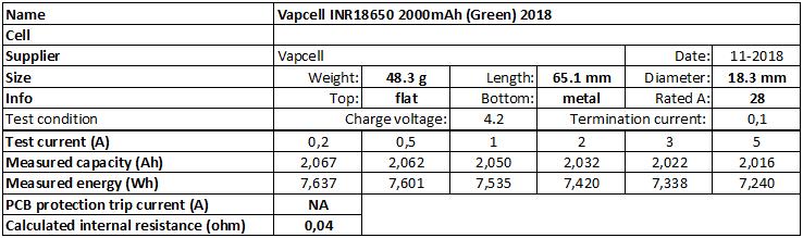 Vapcell%20INR18650%202000mAh%20(Green)%202018-info