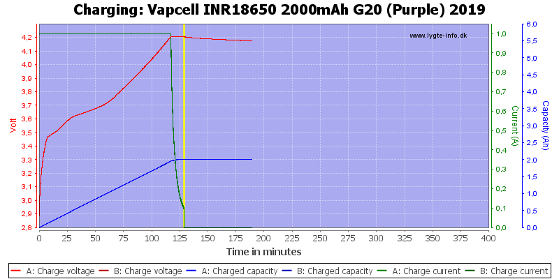 Vapcell%20INR18650%202000mAh%20G20%20(Purple)%202019-Charge