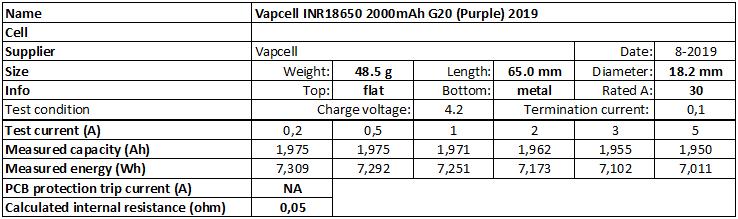 Vapcell%20INR18650%202000mAh%20G20%20(Purple)%202019-info