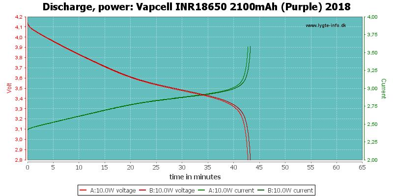 Vapcell%20INR18650%202100mAh%20(Purple)%202018-PowerLoadTime