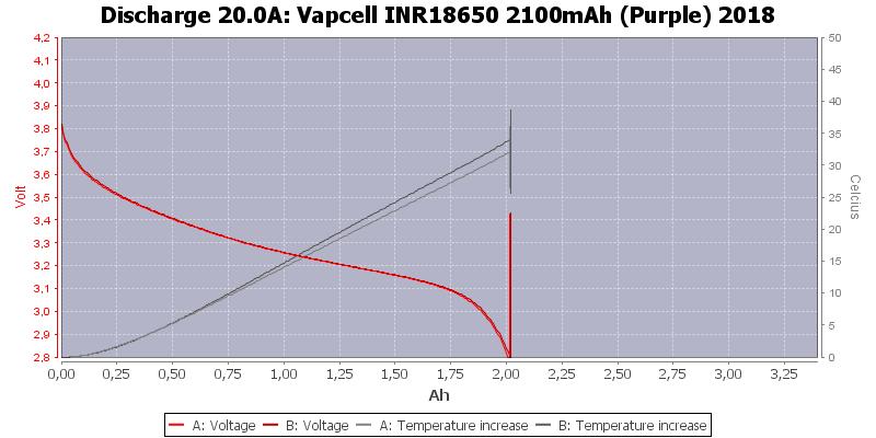 Vapcell%20INR18650%202100mAh%20(Purple)%202018-Temp-20.0