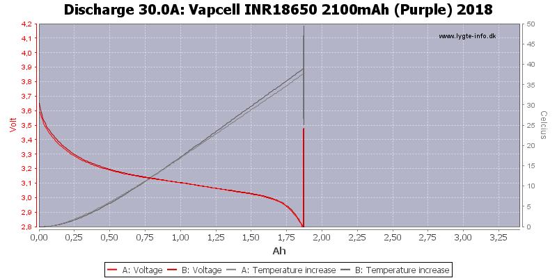 Vapcell%20INR18650%202100mAh%20(Purple)%202018-Temp-30.0