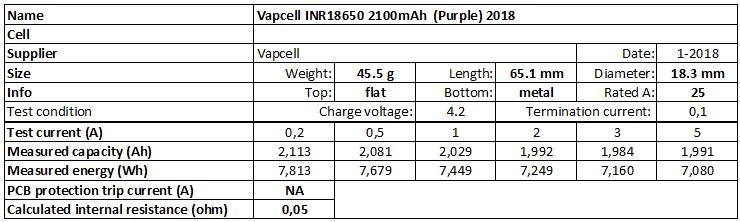 Vapcell%20INR18650%202100mAh%20(Purple)%202018-info