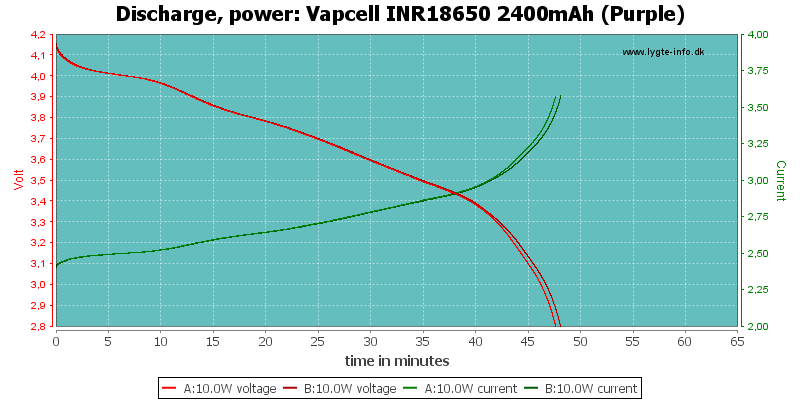 Vapcell%20INR18650%202400mAh%20(Purple)-PowerLoadTime
