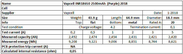 Vapcell%20INR18650%202500mAh%20(Purple)%202018-info