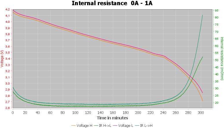 Discharge-Vapcell%20INR18650%202500mAh%20R25%20%28Green%29%202021-pulse-1.0%2010%2010-IR
