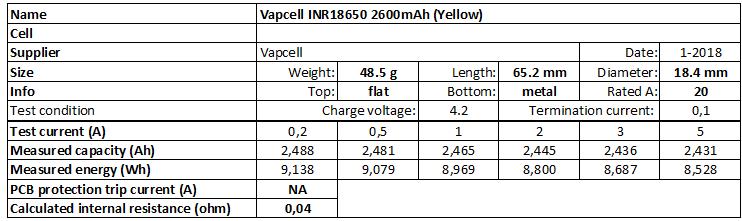 Vapcell%20INR18650%202600mAh%20(Yellow)-info