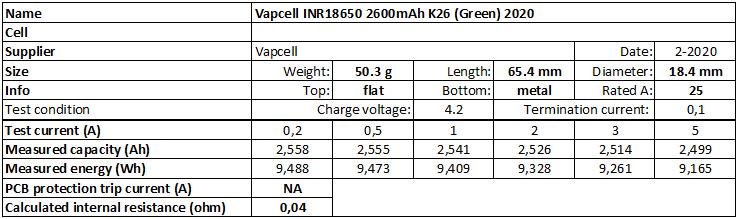Vapcell%20INR18650%202600mAh%20K26%20(Green)%202020-info