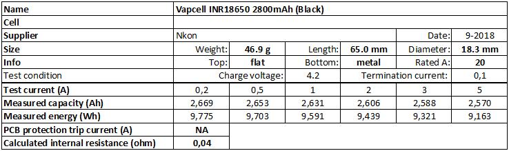 Vapcell%20INR18650%202800mAh%20(Black)%202018-info