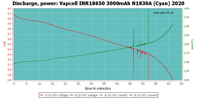 Vapcell%20INR18650%203000mAh%20N1830A%20(Cyan)%202020-PowerLoadTime
