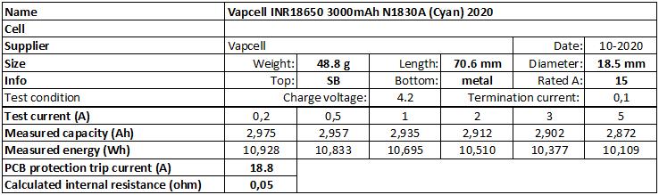 Vapcell%20INR18650%203000mAh%20N1830A%20(Cyan)%202020-info