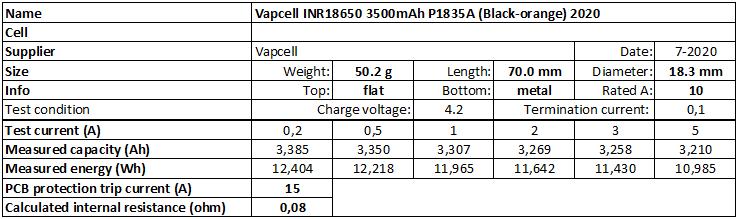 Vapcell%20INR18650%203500mAh%20P1835A%20(Black-orange)%202020-info
