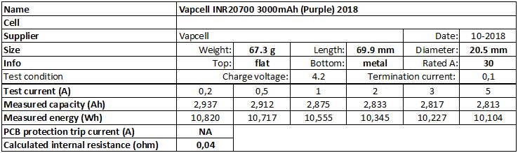 Vapcell%20INR20700%203000mAh%20(Purple)%202018-info