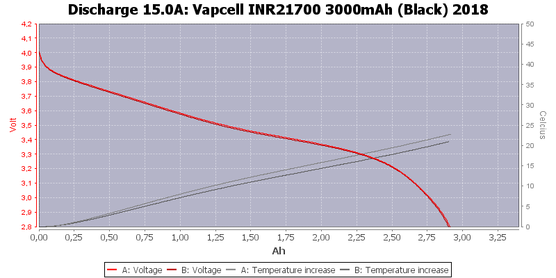 Vapcell%20INR21700%203000mAh%20(Black)%202018-Temp-15.0