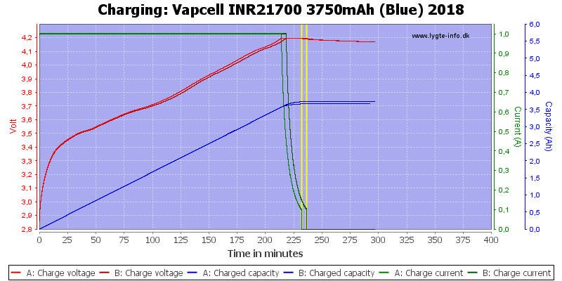 Vapcell%20INR21700%203750mAh%20(Blue)%202018-Charge