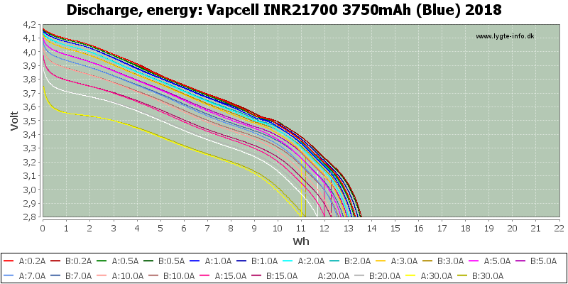 Vapcell%20INR21700%203750mAh%20(Blue)%202018-Energy