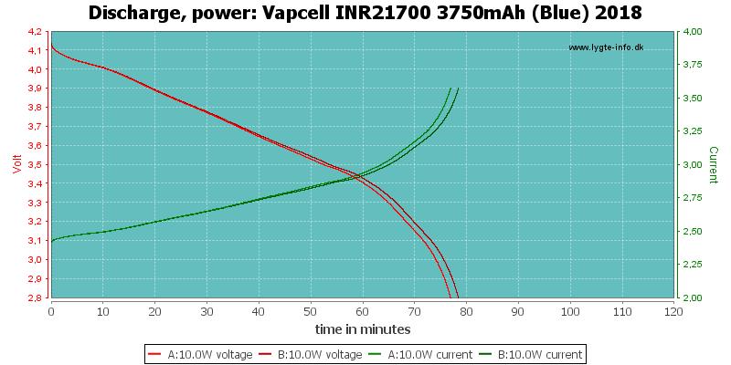 Vapcell%20INR21700%203750mAh%20(Blue)%202018-PowerLoadTime