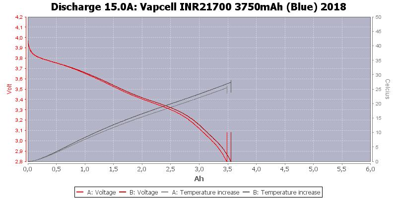 Vapcell%20INR21700%203750mAh%20(Blue)%202018-Temp-15.0