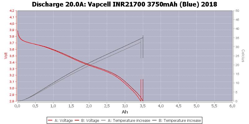 Vapcell%20INR21700%203750mAh%20(Blue)%202018-Temp-20.0