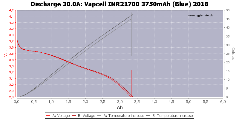 Vapcell%20INR21700%203750mAh%20(Blue)%202018-Temp-30.0