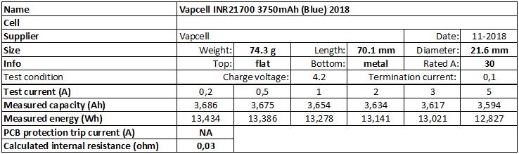Vapcell%20INR21700%203750mAh%20(Blue)%202018-info