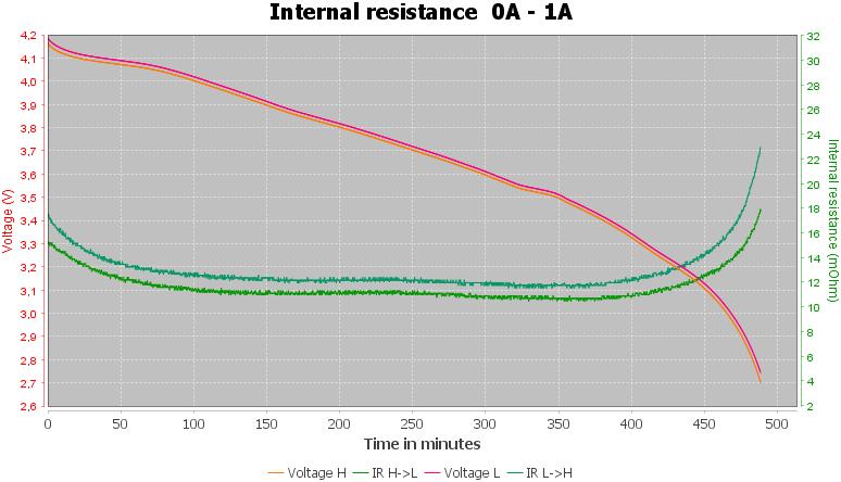 Discharge-Vapcell-inr21700-4000mah-gold-pulse-1.0%2010%2010-IR