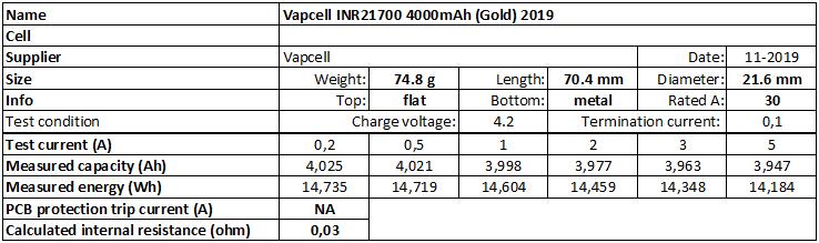 Vapcell%20INR21700%204000mAh%20(Gold)%202019-info