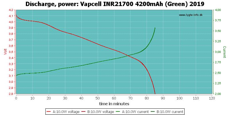 Vapcell%20INR21700%204200mAh%20(Green)%202019-PowerLoadTime