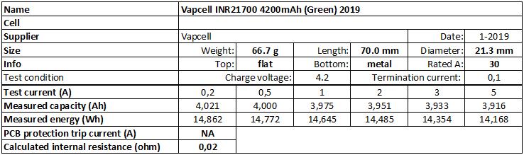 Vapcell%20INR21700%204200mAh%20(Green)%202019-info