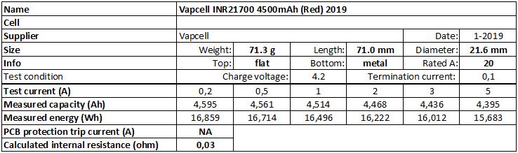 Vapcell%20INR21700%204500mAh%20(Red)%202019-info