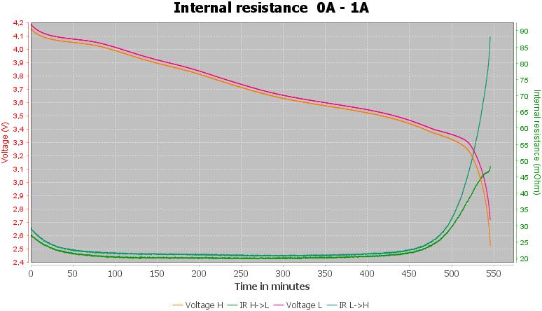 Discharge-Vapcell%20INR21700%204500mAh%20G45%20%20%28Purple%29%202020-pulse-1.0%2010%2010-IR