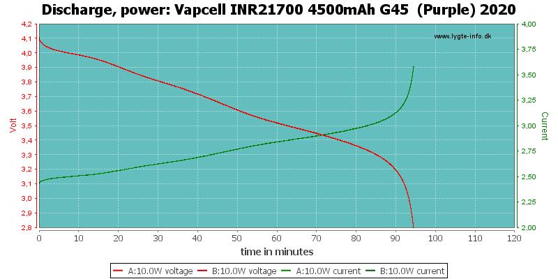 Vapcell%20INR21700%204500mAh%20G45%20%20(Purple)%202020-PowerLoadTime
