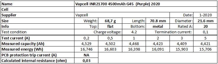 Vapcell%20INR21700%204500mAh%20G45%20%20(Purple)%202020-info