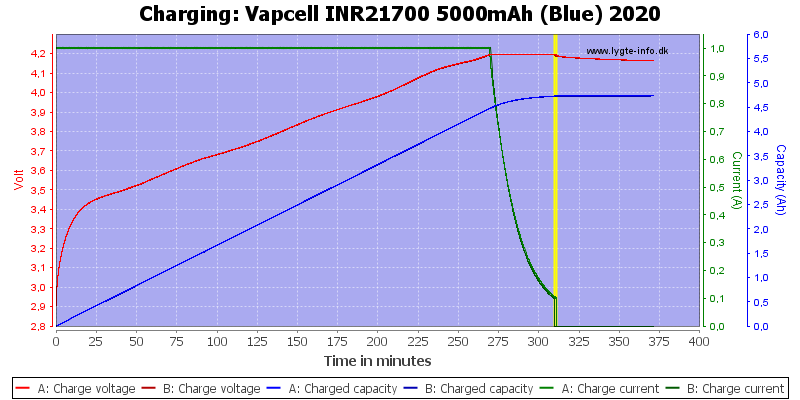 Vapcell%20INR21700%205000mAh%20(Blue)%202020-Charge