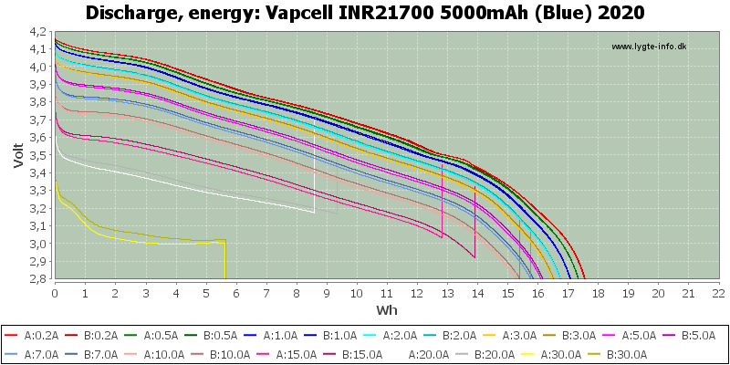 Vapcell%20INR21700%205000mAh%20(Blue)%202020-Energy
