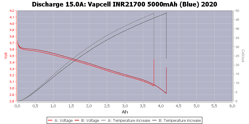 Vapcell%20INR21700%205000mAh%20(Blue)%202020-Temp-15.0