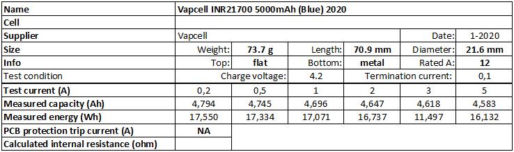 Vapcell%20INR21700%205000mAh%20(Blue)%202020-info