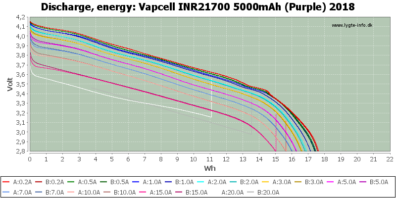 Vapcell%20INR21700%205000mAh%20(Purple)%202018-Energy