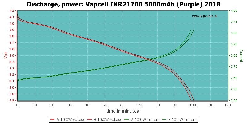 Vapcell%20INR21700%205000mAh%20(Purple)%202018-PowerLoadTime
