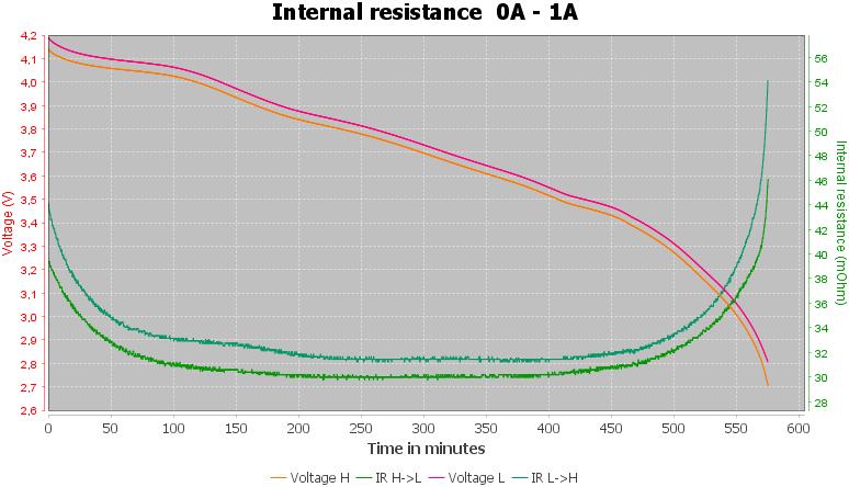 Discharge-Vapcell%20INR21700%205000mAh%20P2150A%20%28Black-purple%29%202021-pulse-1.0%2010%2010-IR
