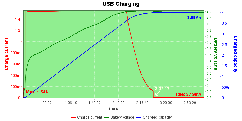 USB%20Charge%20Test%2020210705205303