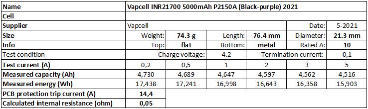 Vapcell%20INR21700%205000mAh%20P2150A%20(Black-purple)%202021-info