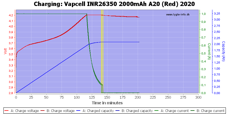 Vapcell%20INR26350%202000mAh%20A20%20(Red)%202020-Charge
