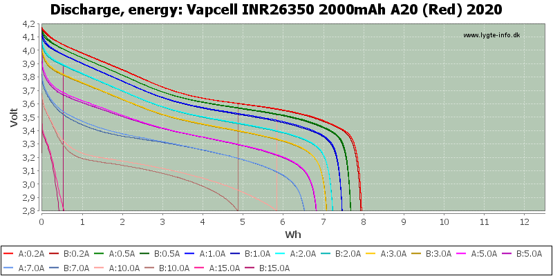 Vapcell%20INR26350%202000mAh%20A20%20(Red)%202020-Energy
