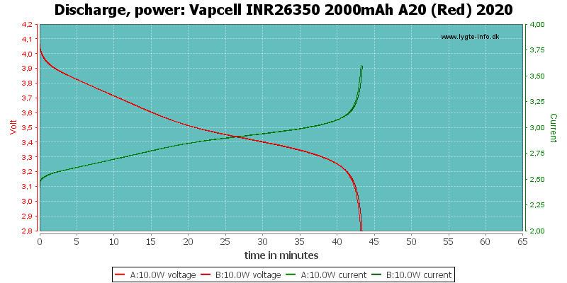 Vapcell%20INR26350%202000mAh%20A20%20(Red)%202020-PowerLoadTime