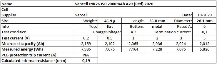 Vapcell%20INR26350%202000mAh%20A20%20(Red)%202020-info