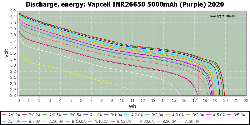 Vapcell%20INR26650%205000mAh%20(Purple)%202020-Energy